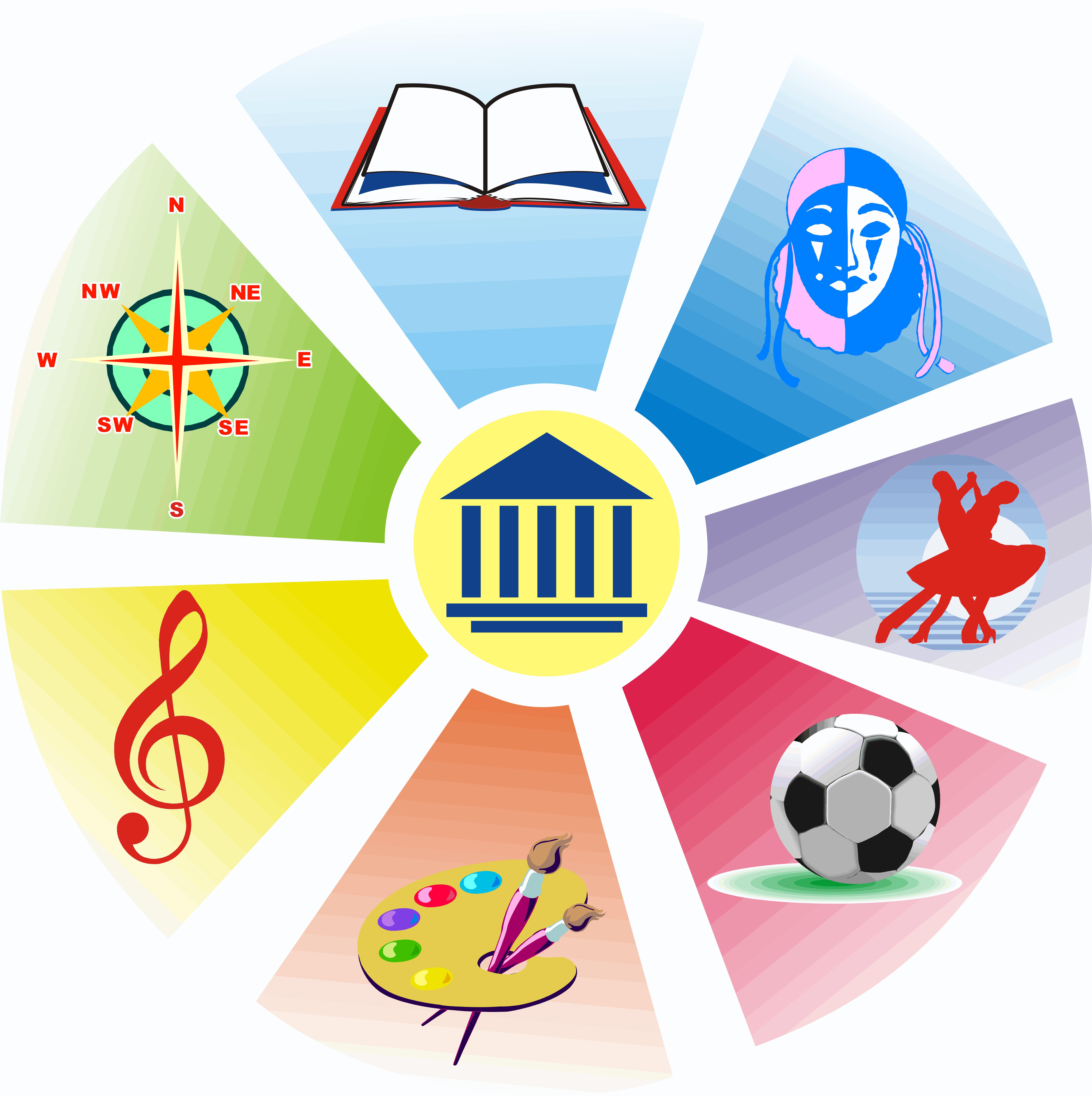 Наличие дополнительных образовательных услуг